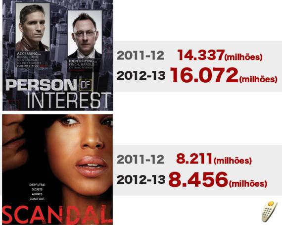 comparativo-audiencia-series-tv-eua-high